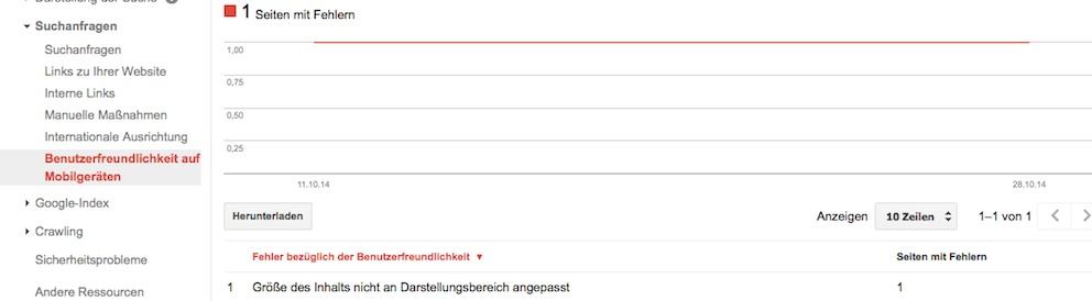 Google Webmaster Tool Mobile Fehler