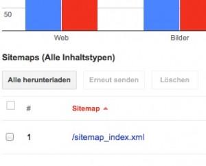 Sitemapxml Taiber Consulting Regensburg