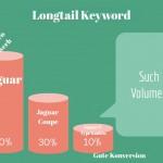 SEO Longtail Optimierung
