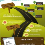 SEO Guide Online Shop Optimierung auf 32 Seiten