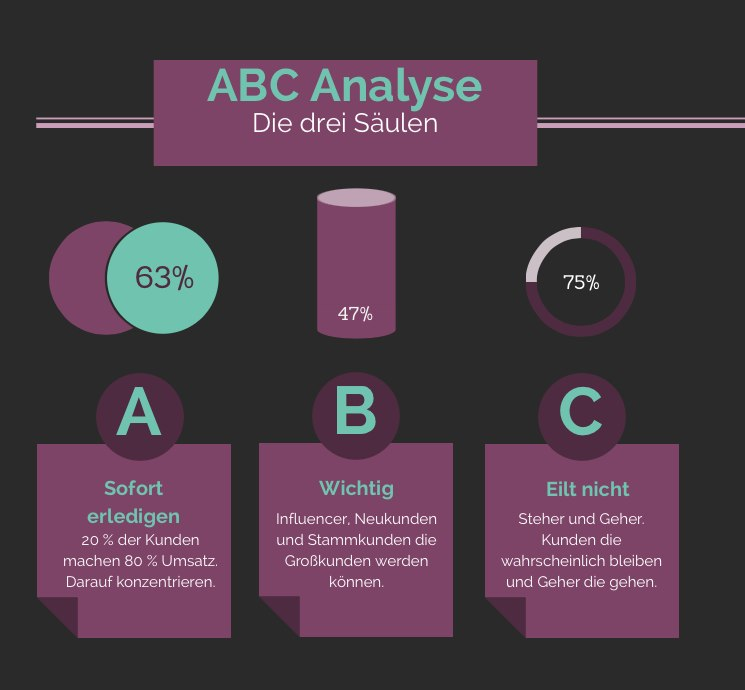an analysis of the abc companys productivity The abc's of your company's career pages posted november 4th, 2014 it's been a while since job seekers turned to the likes of newspapers to find out about.