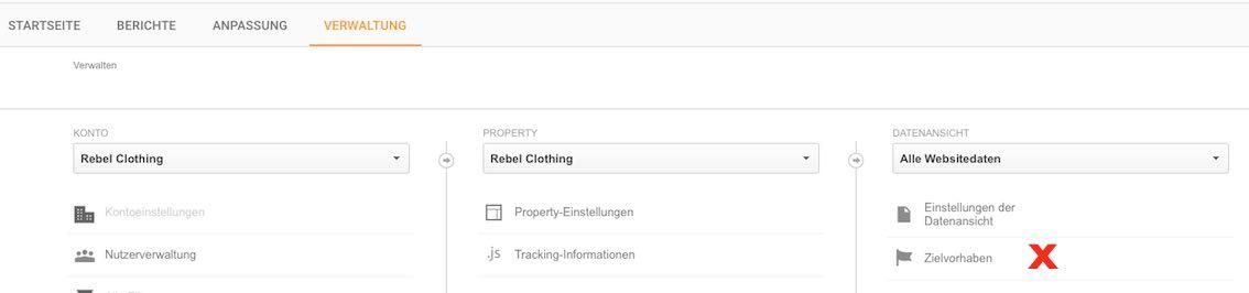 Zielvorhaben Google Analytics